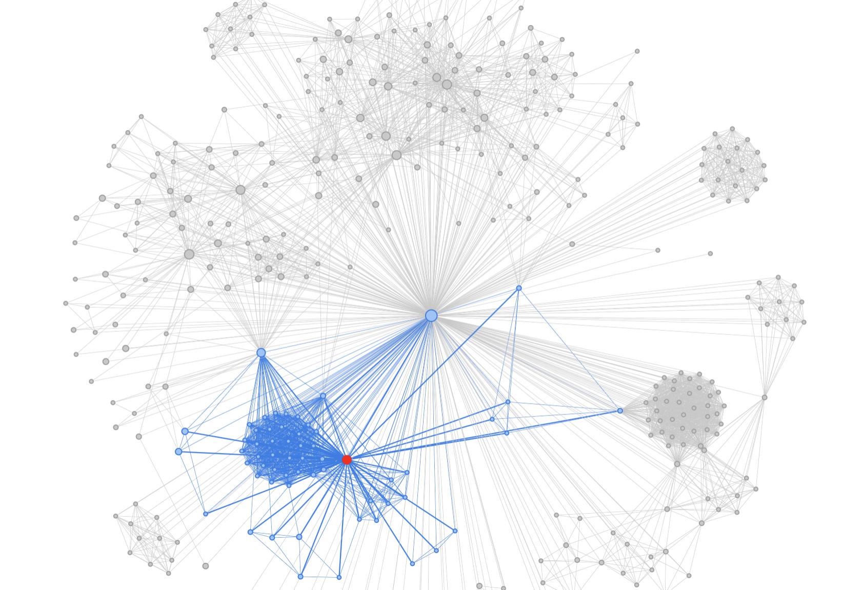 kellog_interactive_scrot