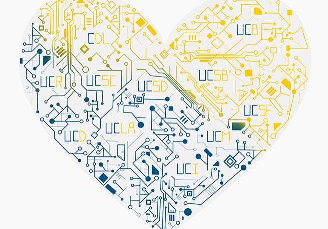 uc_love_data